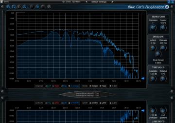 Analyze This – Free Spectrum Analyzer