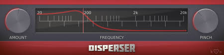 Under $20 – KiloHearts Disperser