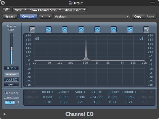 Sweeping down the frequency range